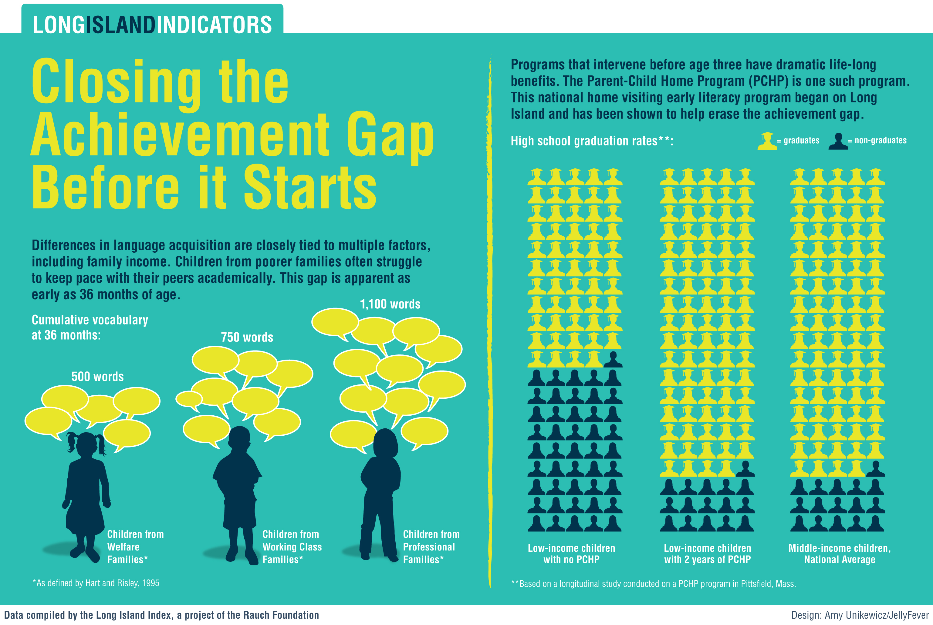 closing achievment gap After 50 years, the achievement gap between white and black students has barely narrowed.
