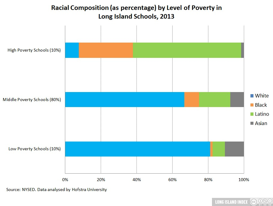 download_Racial_Composition_1