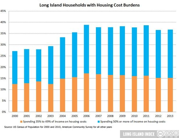 show_Population_13_Households_with_High_Housing_Cost_Burdens