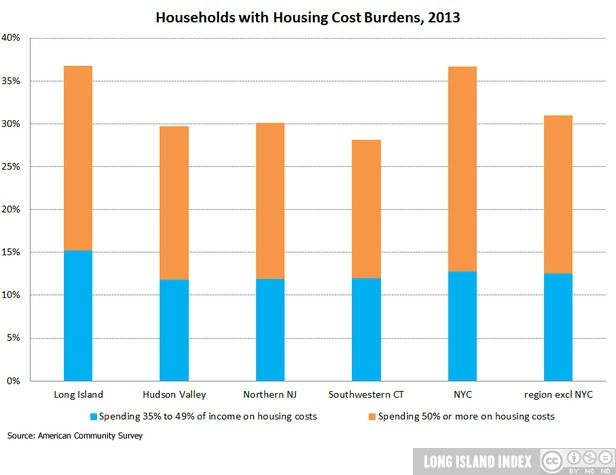 show_Population_14_Housing_Cost_Burden_2013