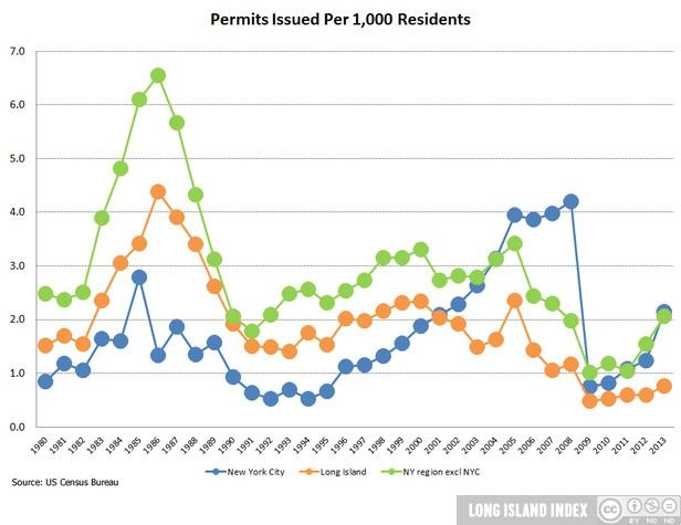 show_Population_17_Permits_Issued