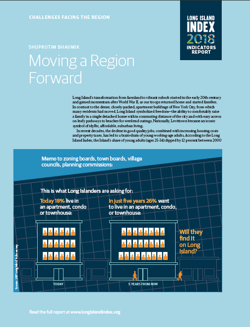Moving a region Forward